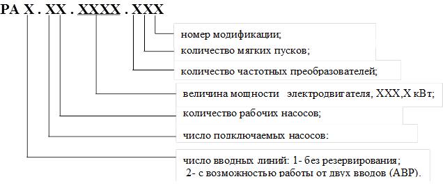 Расшифровка кода шкафа